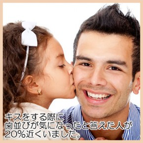 歯並びと恋愛の関連、男性から見た素敵な女性になるには!?(後編)